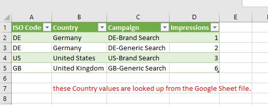 Using Google Sheets as Data Source in Power Query – Excel In PPC